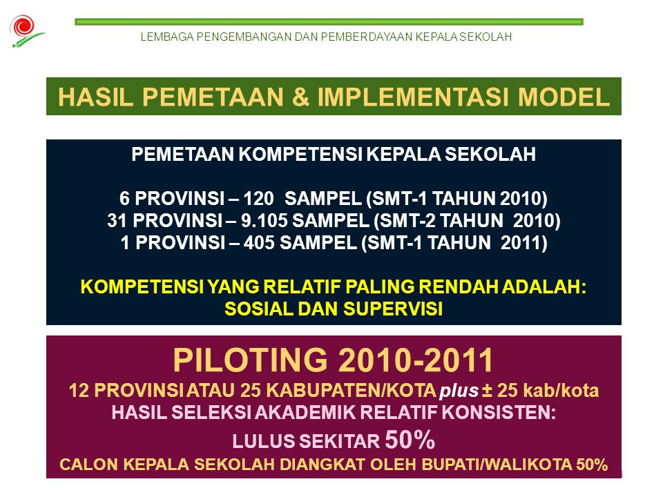 PILOTING 2010-2011 HASIL PEMETAAN & IMPLEMENTASI MODEL
