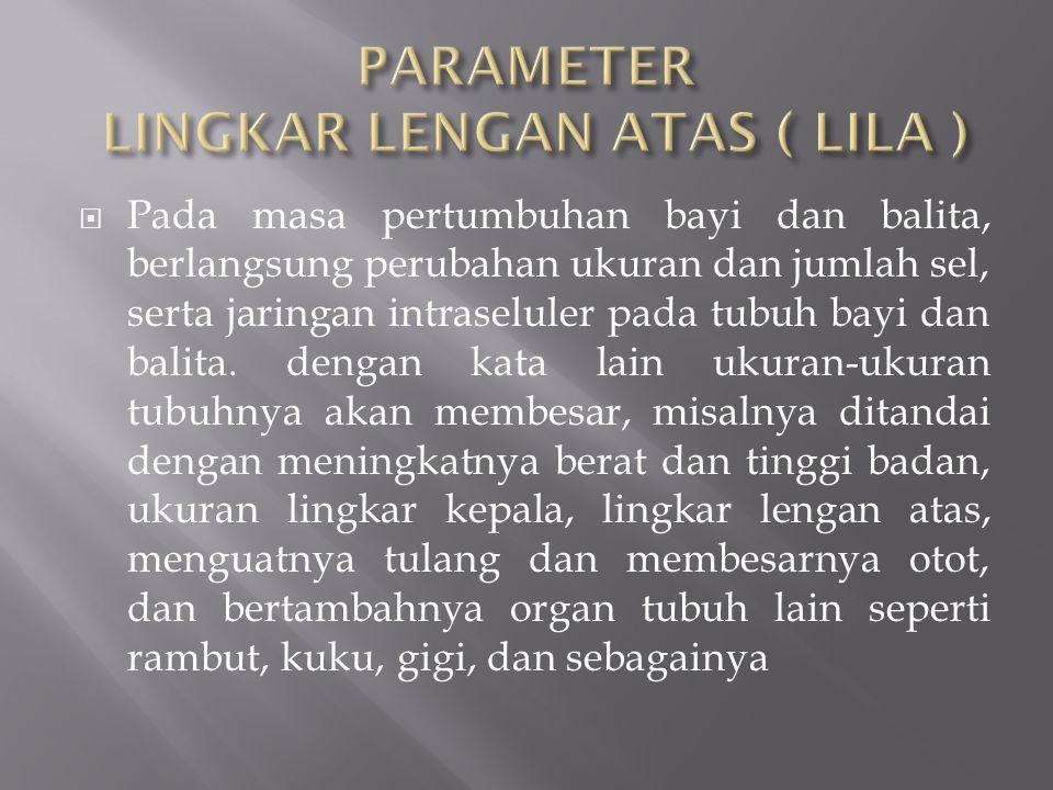 PARAMETER LINGKAR LENGAN ATAS ( LILA )