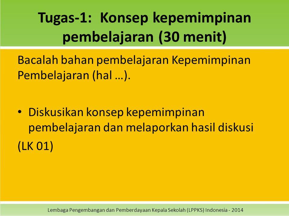Tugas-1: Konsep kepemimpinan pembelajaran (30 menit)