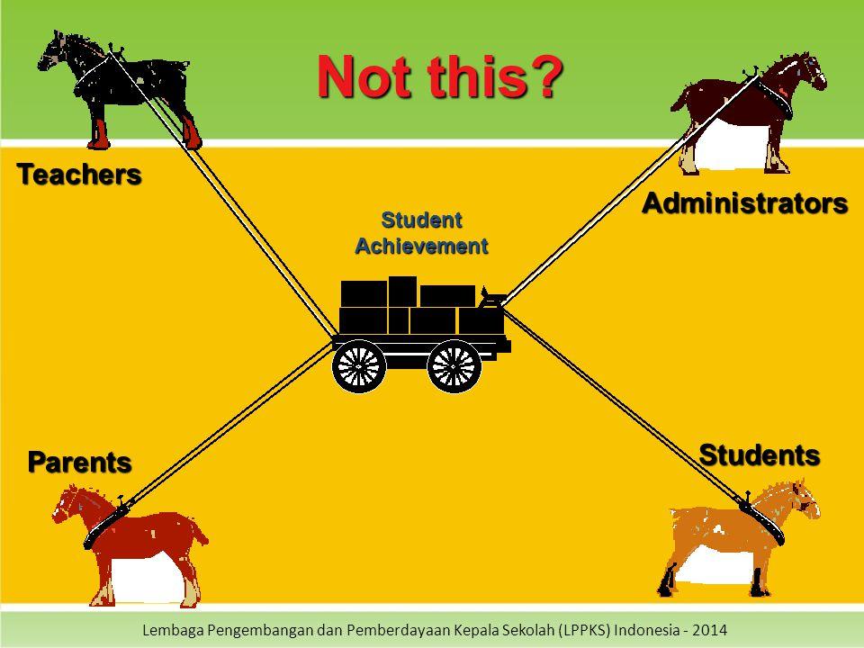Not this Teachers Administrators Student Achievement Students Parents