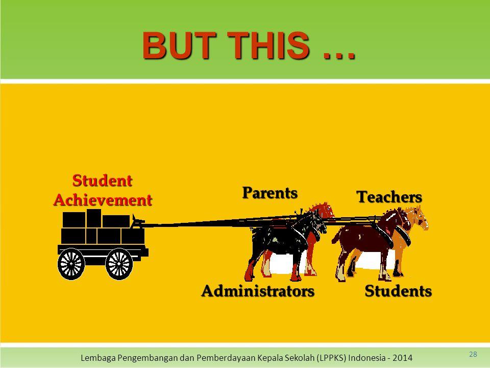 BUT THIS … Student Achievement Parents Teachers Administrators