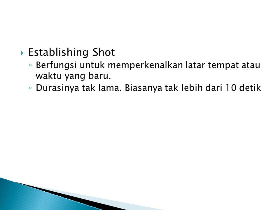 Establishing Shot Berfungsi untuk memperkenalkan latar tempat atau waktu yang baru.