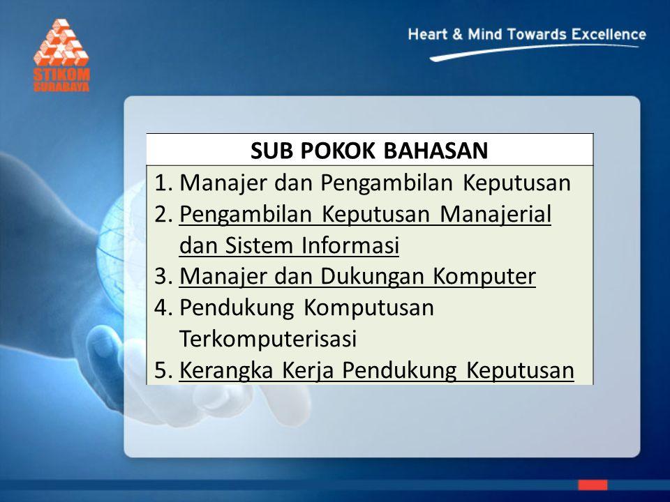 SUB POKOK BAHASAN Manajer dan Pengambilan Keputusan. Pengambilan Keputusan Manajerial dan Sistem Informasi.