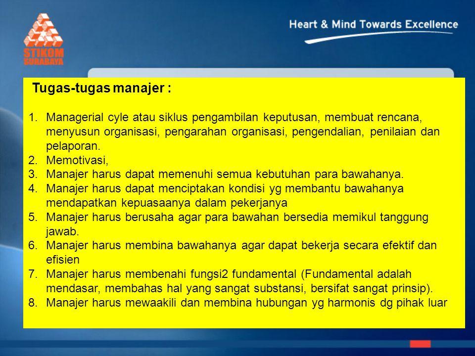 Tugas-tugas manajer :