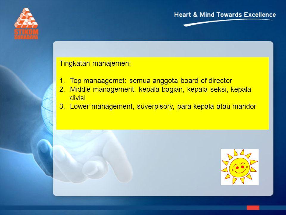 Tingkatan manajemen: Top manaagemet: semua anggota board of director. Middle management, kepala bagian, kepala seksi, kepala divisi.