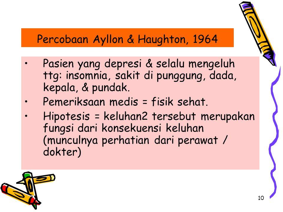 Percobaan Ayllon & Haughton, 1964