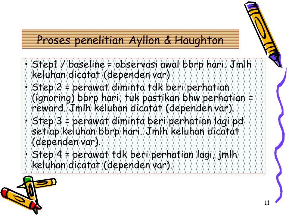 Proses penelitian Ayllon & Haughton