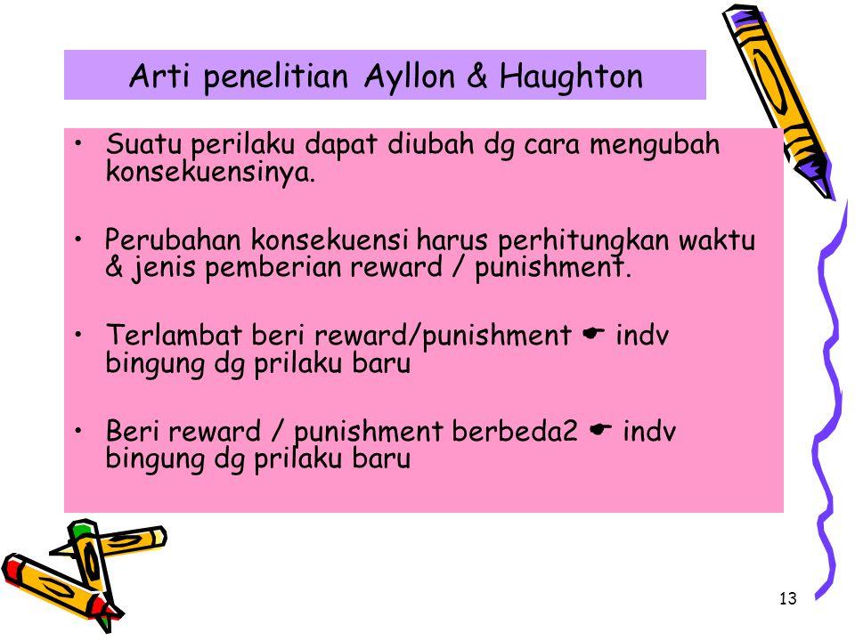Arti penelitian Ayllon & Haughton