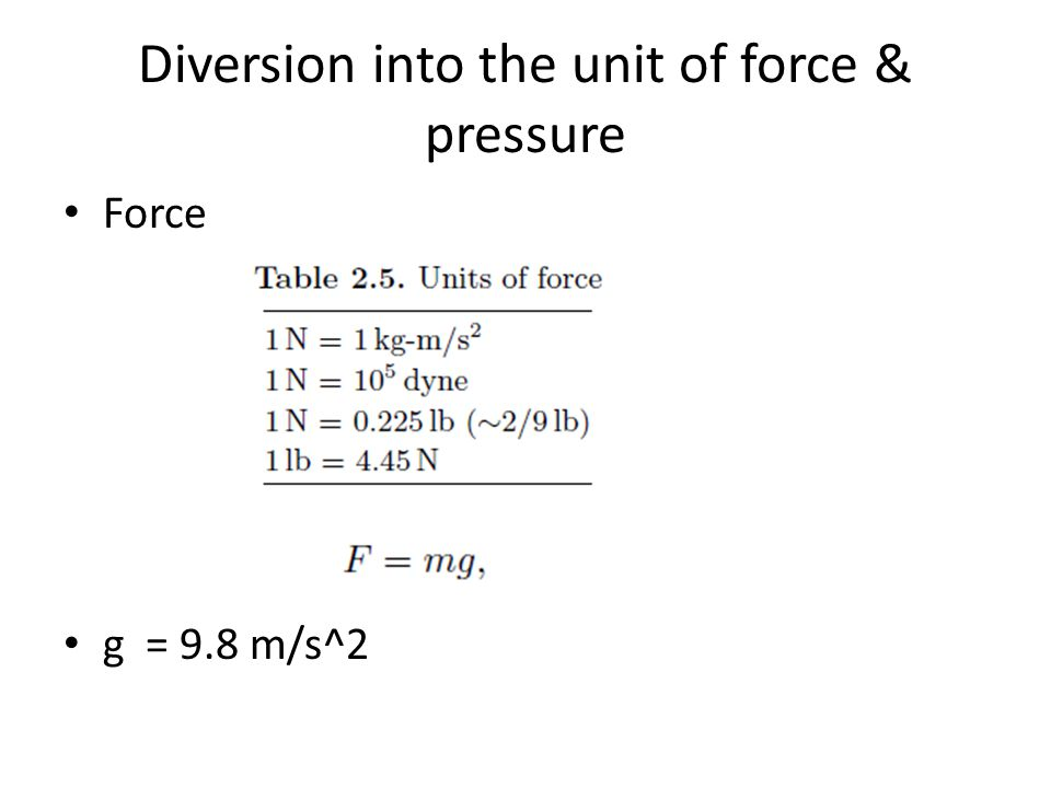 Diversion into the unit of force & pressure