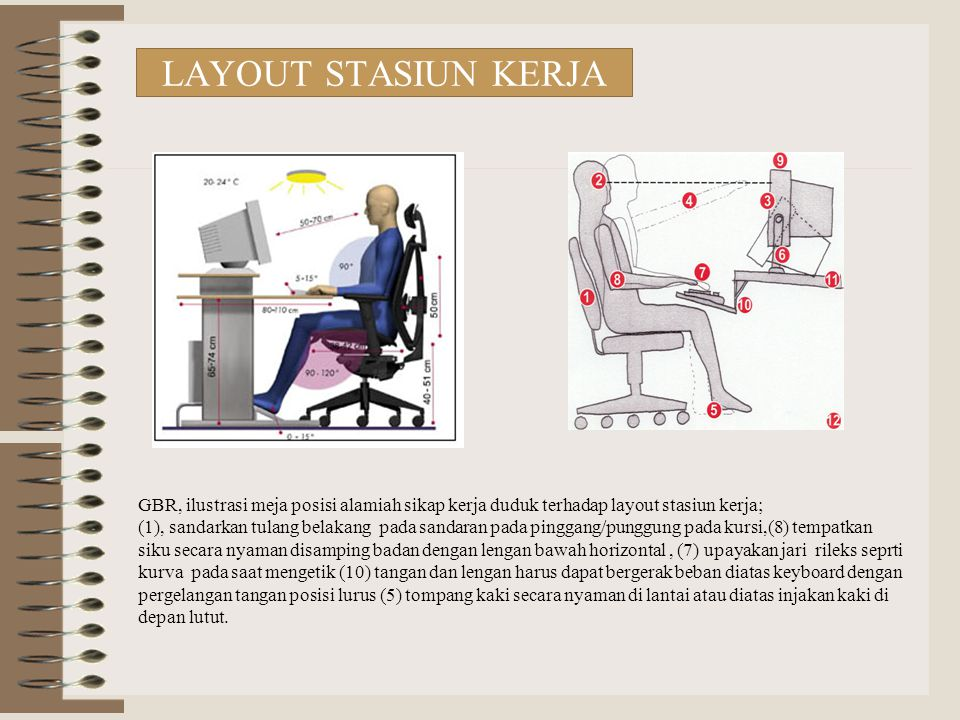 LAYOUT STASIUN KERJA GBR, ilustrasi meja posisi alamiah sikap kerja duduk terhadap layout stasiun kerja;