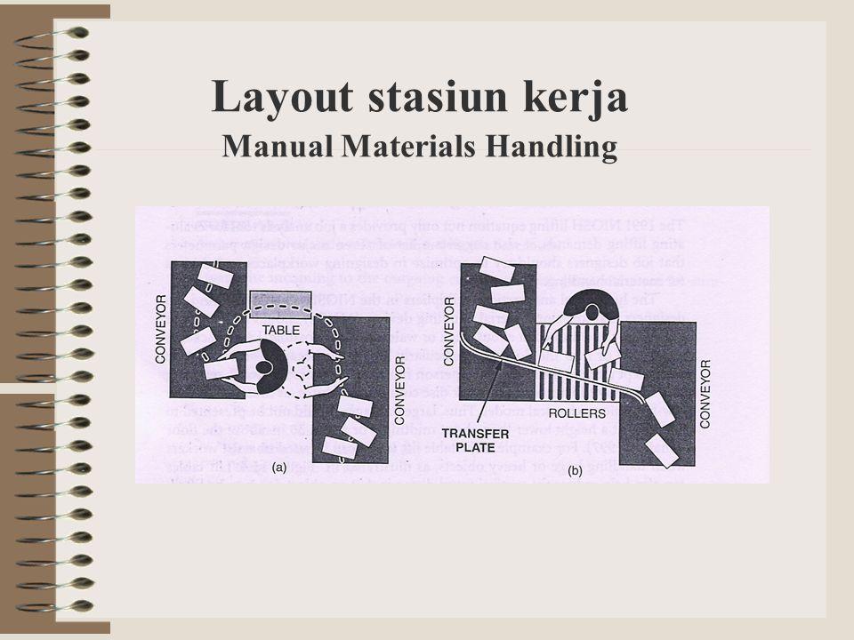 Layout stasiun kerja Manual Materials Handling