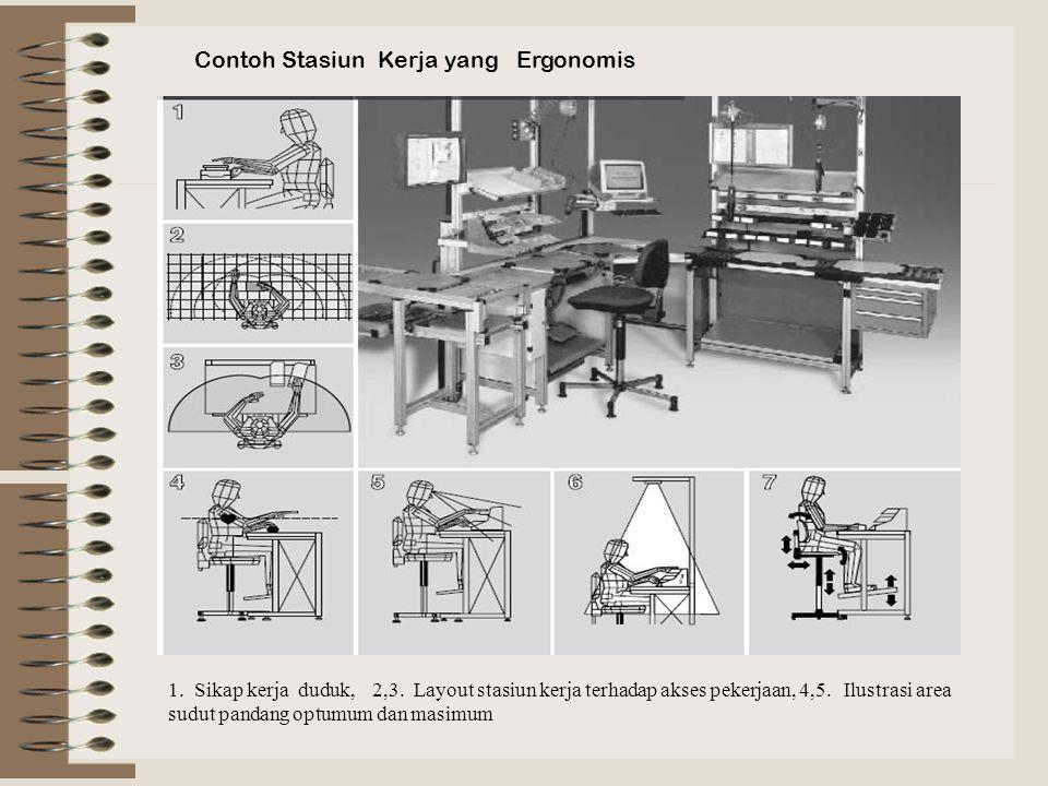 Contoh Stasiun Kerja yang Ergonomis