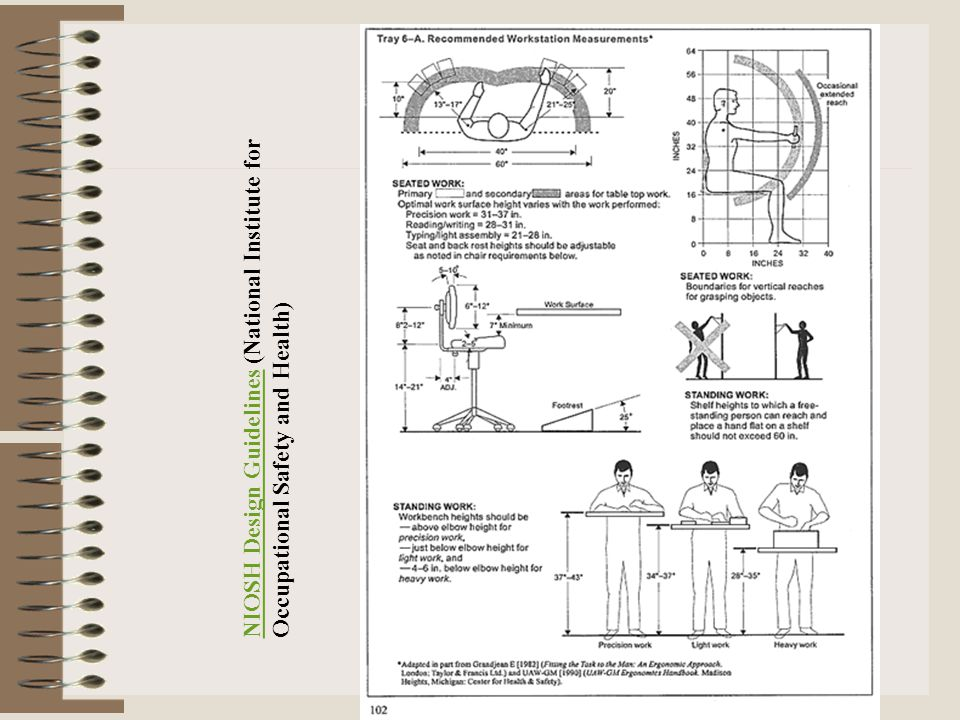 NIOSH Design Guidelines (National Institute for Occupational Safety and Health)