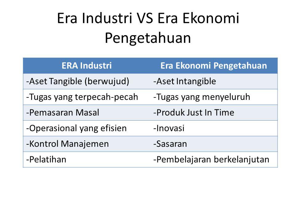 Era Industri VS Era Ekonomi Pengetahuan