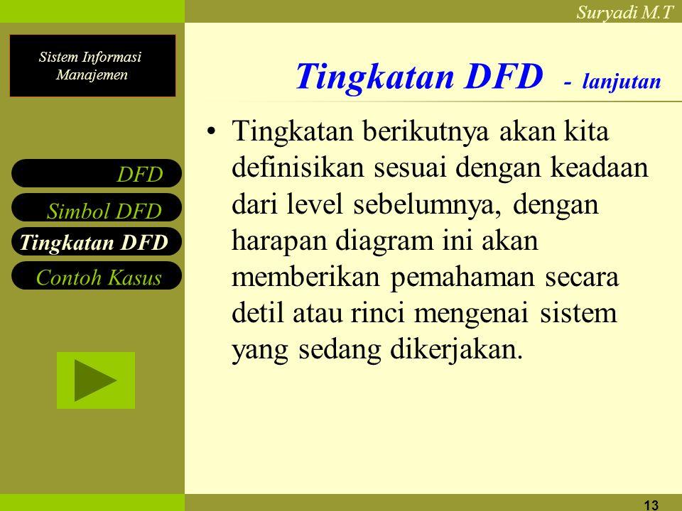 Tingkatan DFD - lanjutan
