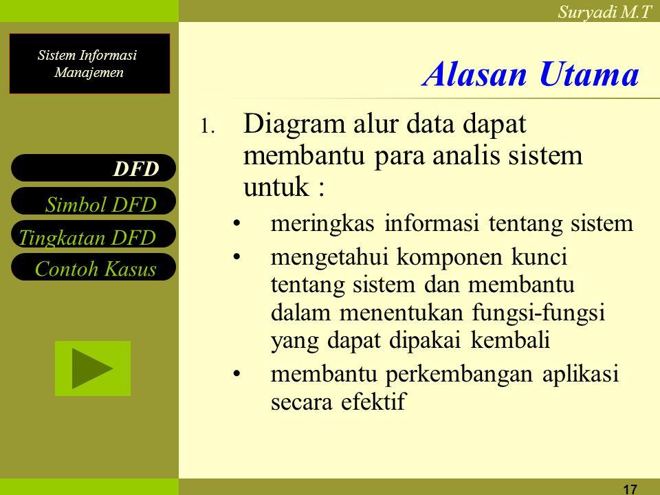 Alasan Utama meringkas informasi tentang sistem
