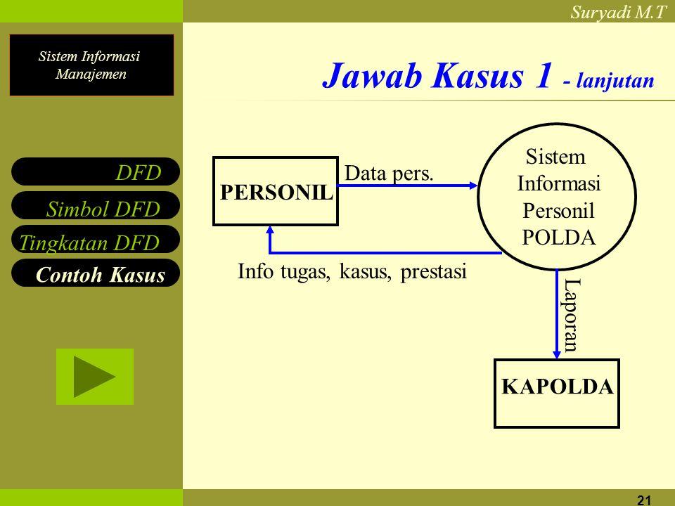 Jawab Kasus 1 - lanjutan Sistem Informasi Personil POLDA DFD