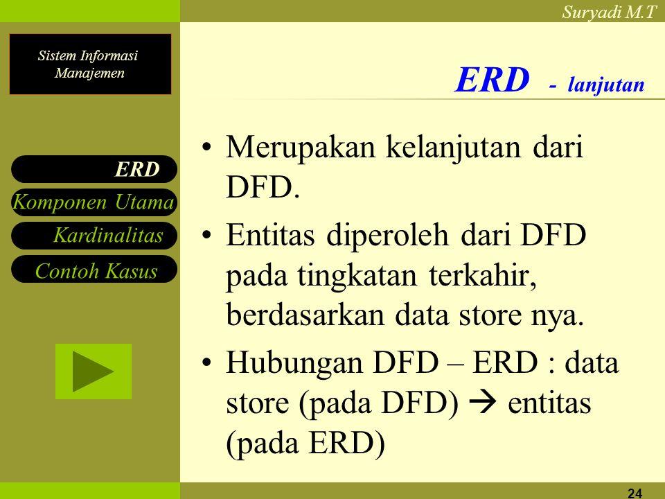 ERD - lanjutan Merupakan kelanjutan dari DFD.