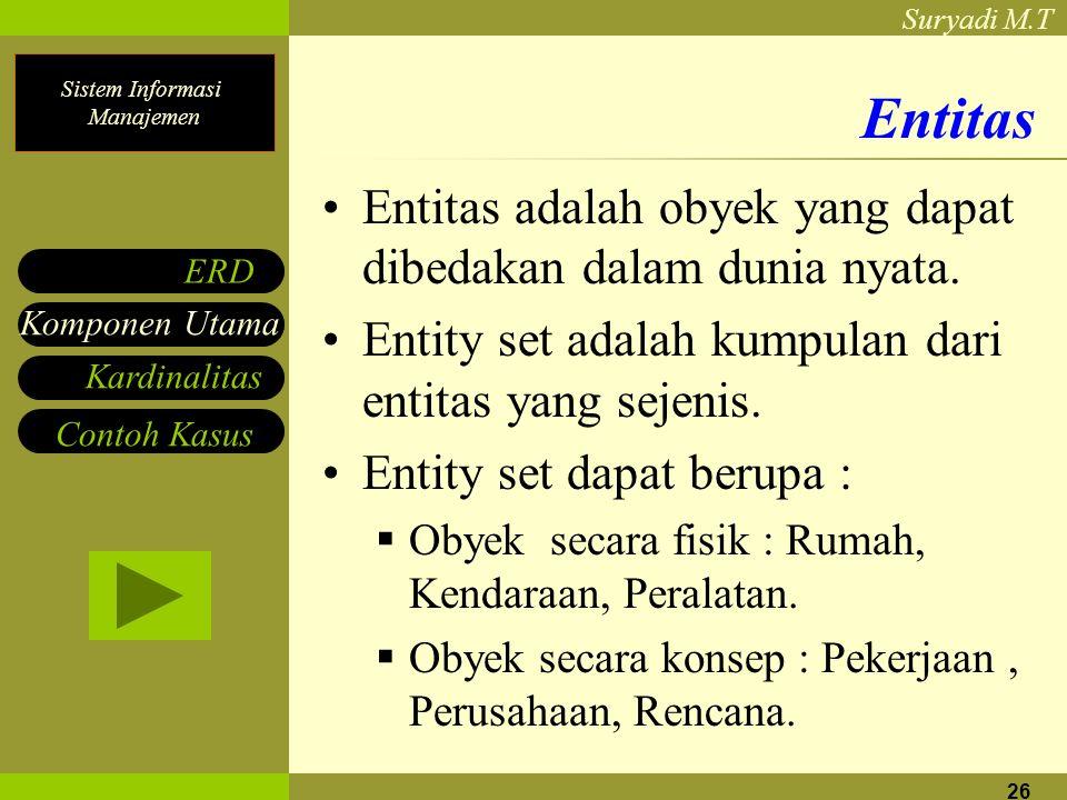 Entitas Entitas adalah obyek yang dapat dibedakan dalam dunia nyata.