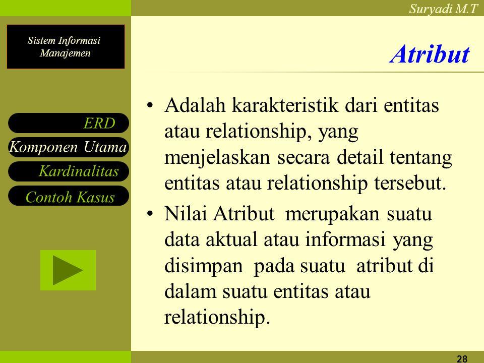 Atribut Adalah karakteristik dari entitas atau relationship, yang menjelaskan secara detail tentang entitas atau relationship tersebut.