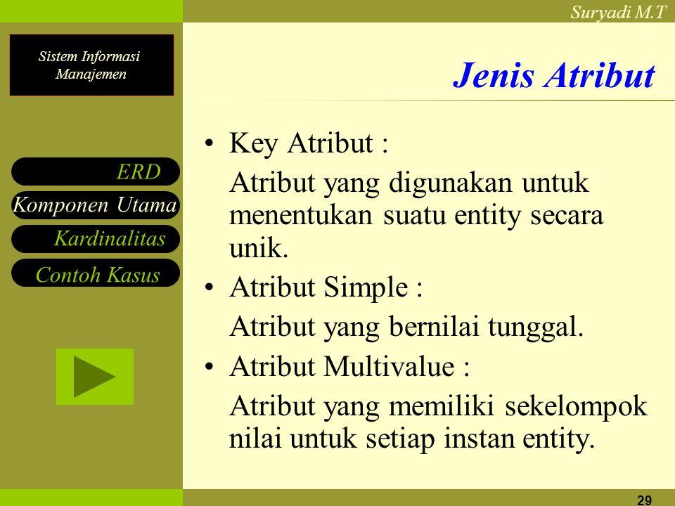Jenis Atribut Key Atribut :