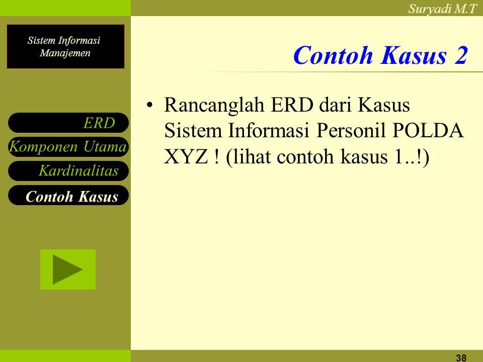 Contoh Kasus 2 Rancanglah ERD dari Kasus Sistem Informasi Personil POLDA XYZ ! (lihat contoh kasus 1..!)