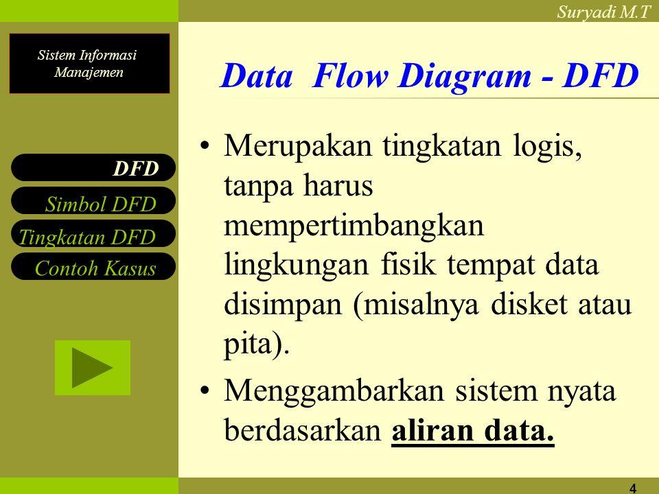 Data Flow Diagram - DFD Merupakan tingkatan logis, tanpa harus mempertimbangkan lingkungan fisik tempat data disimpan (misalnya disket atau pita).