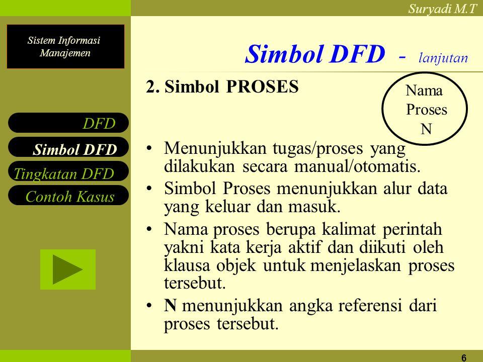 Simbol DFD - lanjutan 2. Simbol PROSES