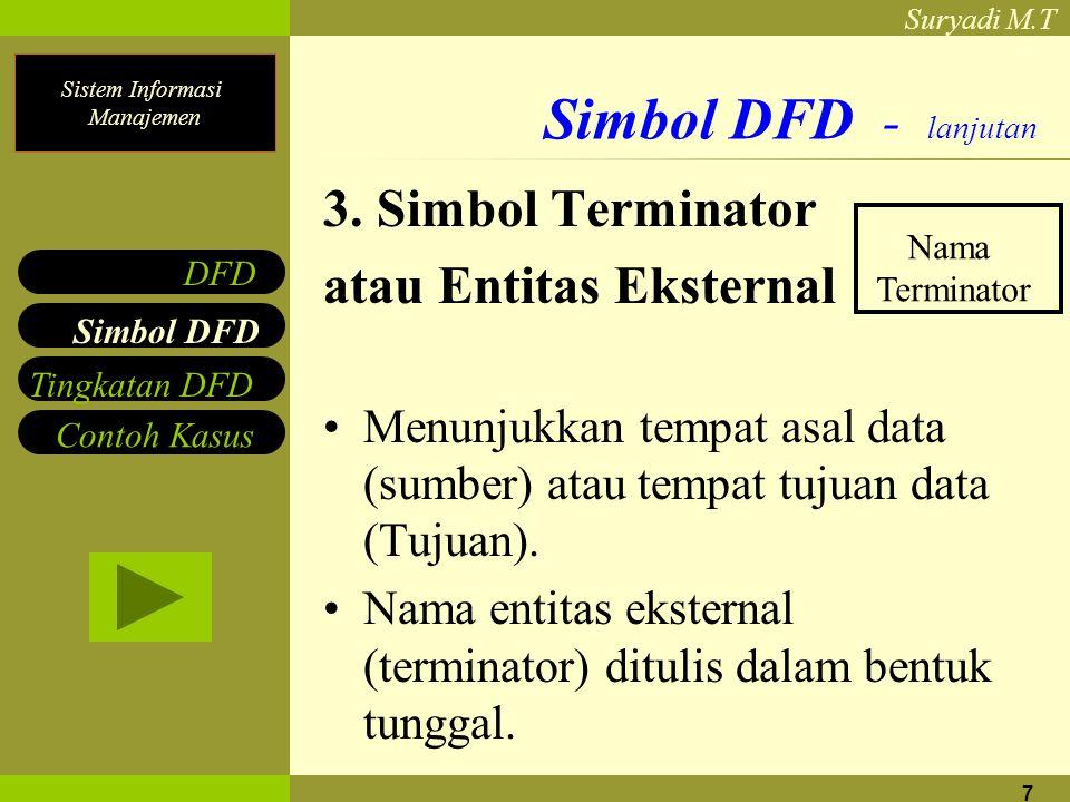 Simbol DFD - lanjutan 3. Simbol Terminator atau Entitas Eksternal