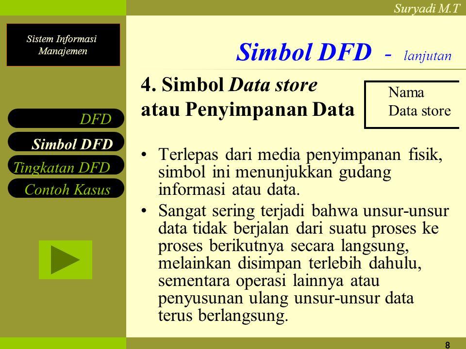 Simbol DFD - lanjutan 4. Simbol Data store atau Penyimpanan Data