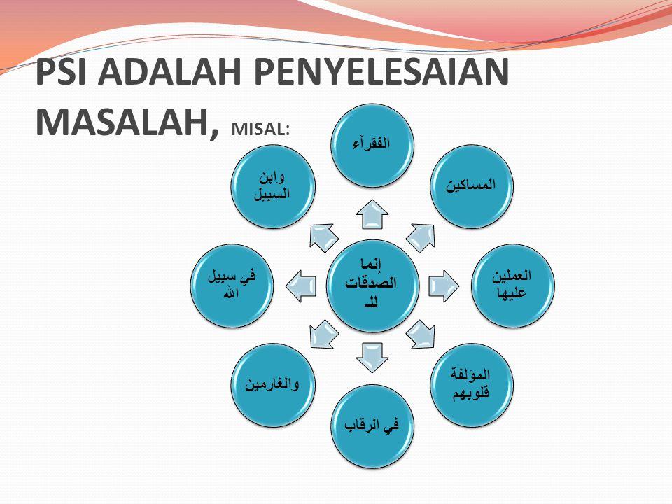 PSI ADALAH PENYELESAIAN MASALAH, MISAL: