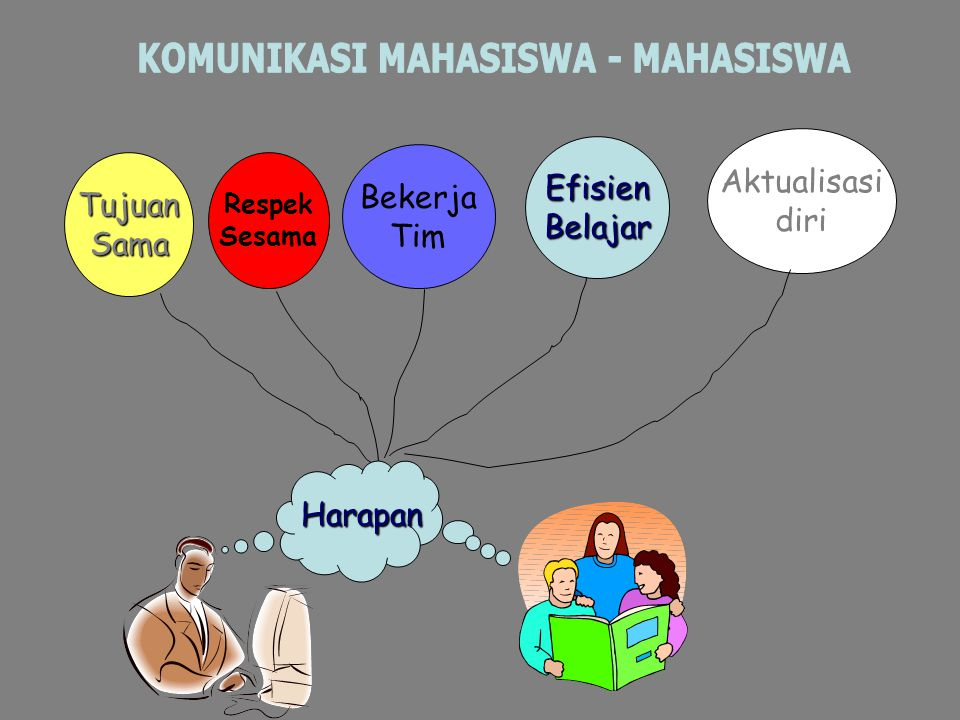 KOMUNIKASI MAHASISWA - MAHASISWA