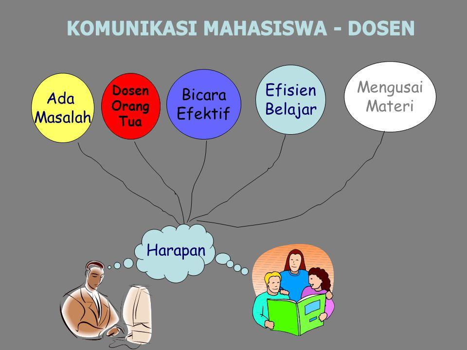 KOMUNIKASI MAHASISWA - DOSEN
