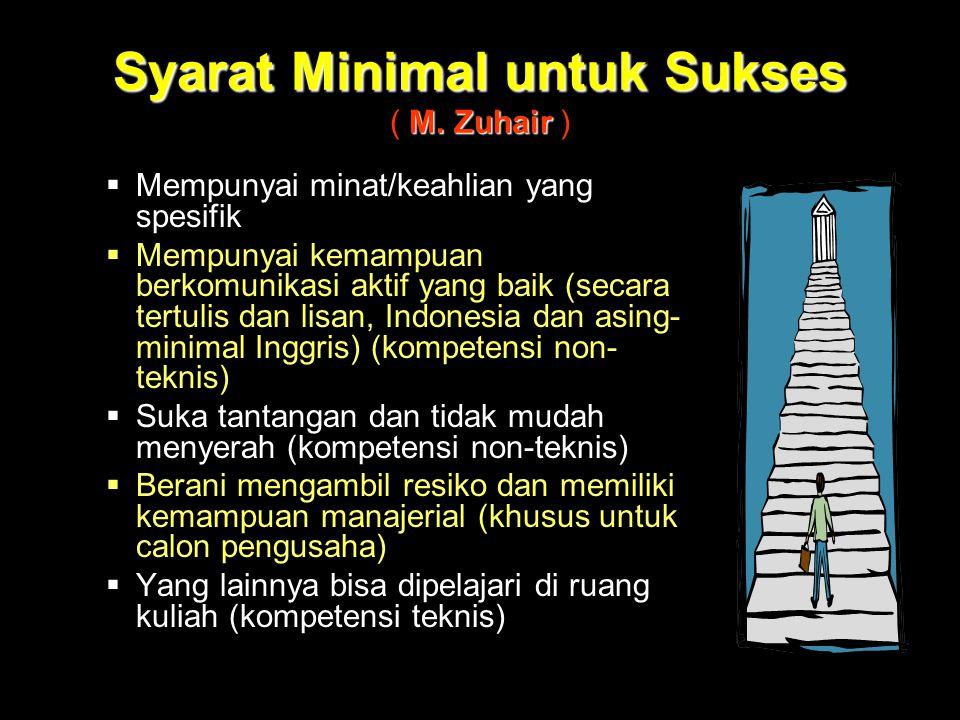 Syarat Minimal untuk Sukses ( M. Zuhair )