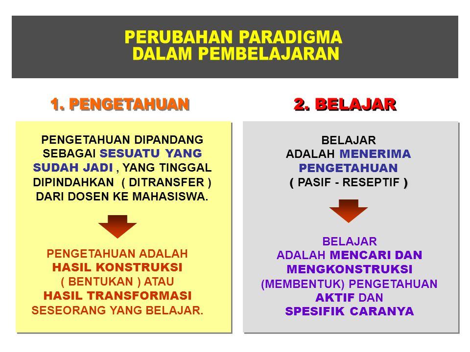 BELAJAR ADALAH MENERIMA PENGETAHUAN ( PASIF - RESEPTIF )