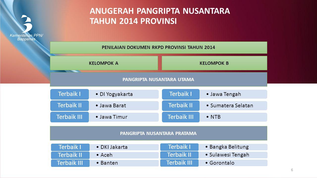 ANUGERAH PANGRIPTA NUSANTARA TAHUN 2014 PROVINSI