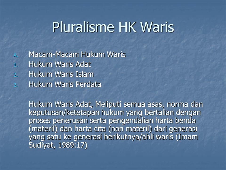 Pluralisme HK Waris Macam-Macam Hukum Waris Hukum Waris Adat