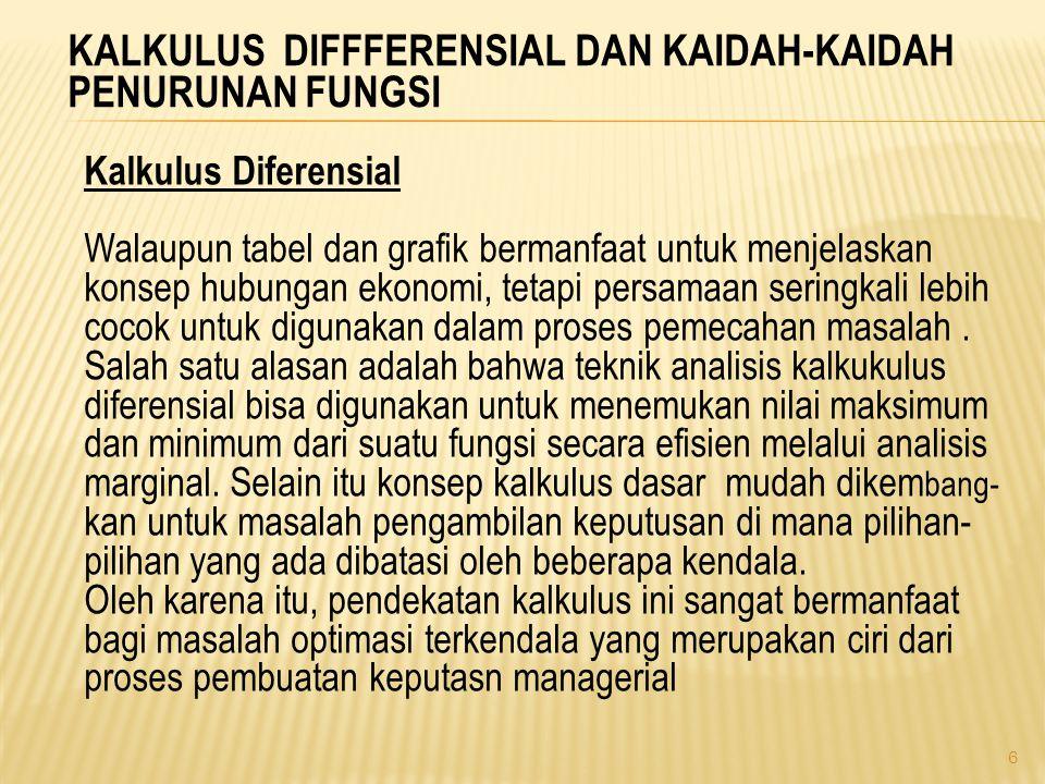 KALKULUS DIFFFERENSIAL DAN KAIDAH-KAIDAH PENURUNAN FUNGSI