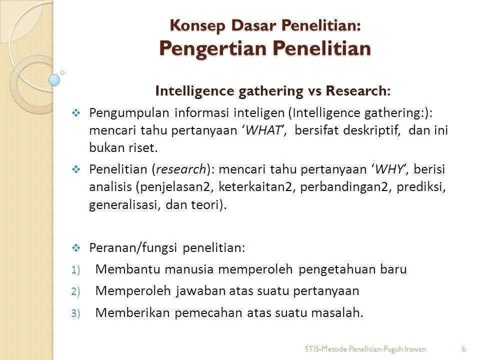 Konsep Dasar Penelitian: Pengertian Penelitian