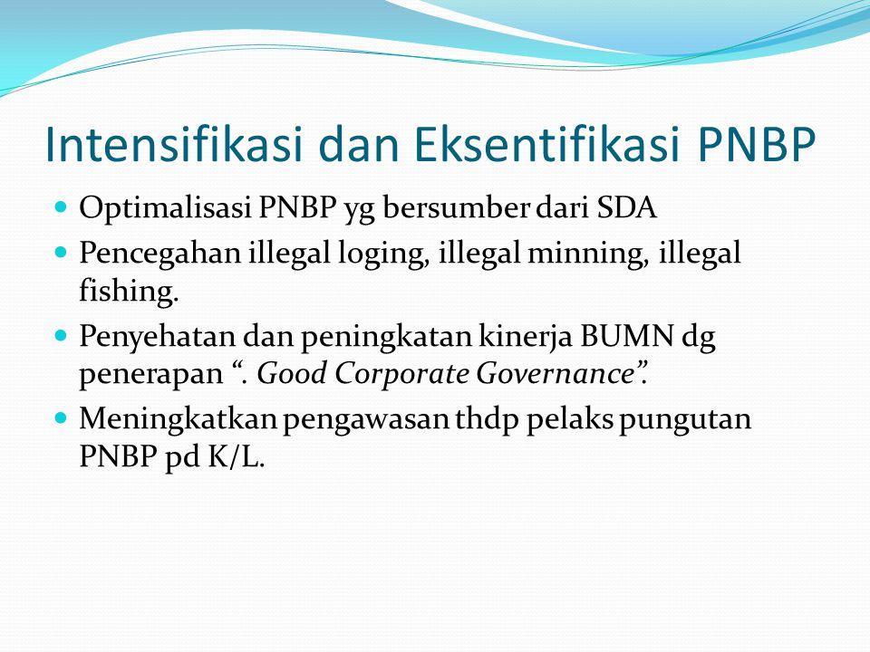 Intensifikasi dan Eksentifikasi PNBP