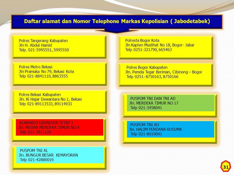 Daftar alamat dan Nomor Telephone Markas Kepolisian ( Jabodetabek)
