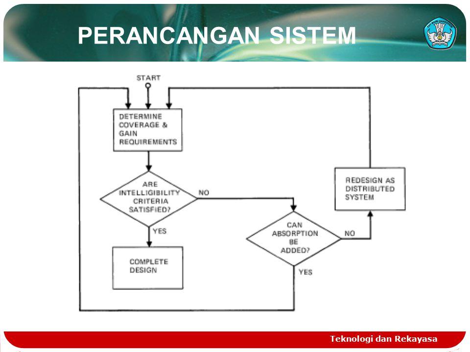 PERANCANGAN SISTEM Teknologi dan Rekayasa