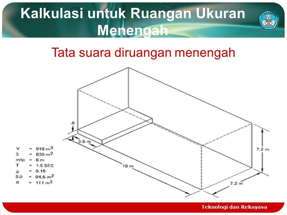 Kalkulasi untuk Ruangan Ukuran Menengah