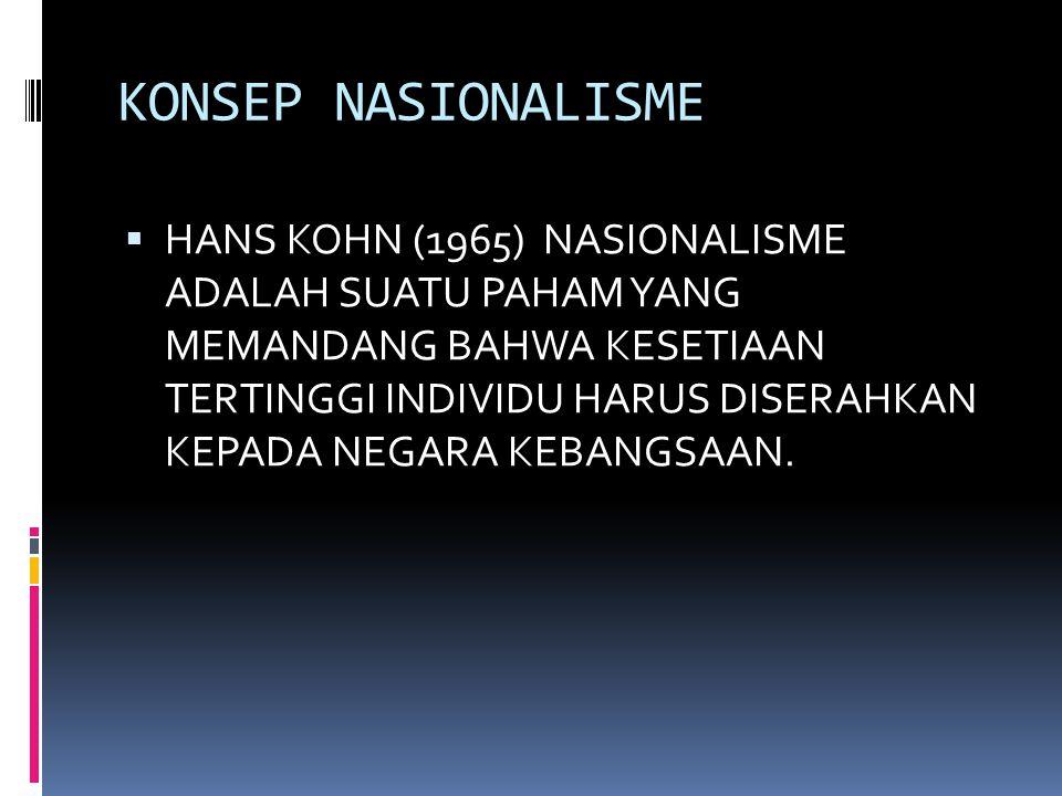 KONSEP NASIONALISME