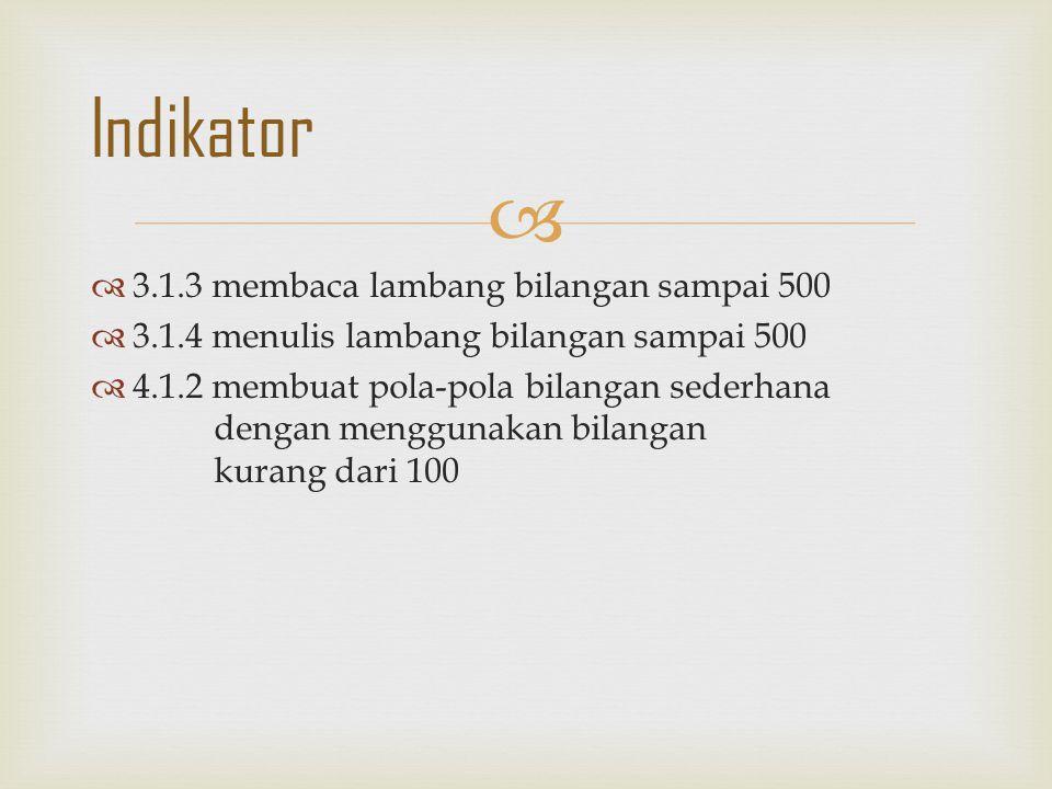 Indikator 3.1.3 membaca lambang bilangan sampai 500