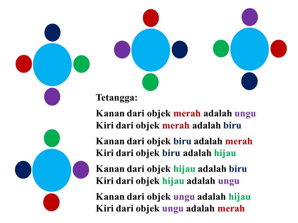 Tetangga: Kanan dari objek merah adalah ungu. Kiri dari objek merah adalah biru. Kanan dari objek biru adalah merah.