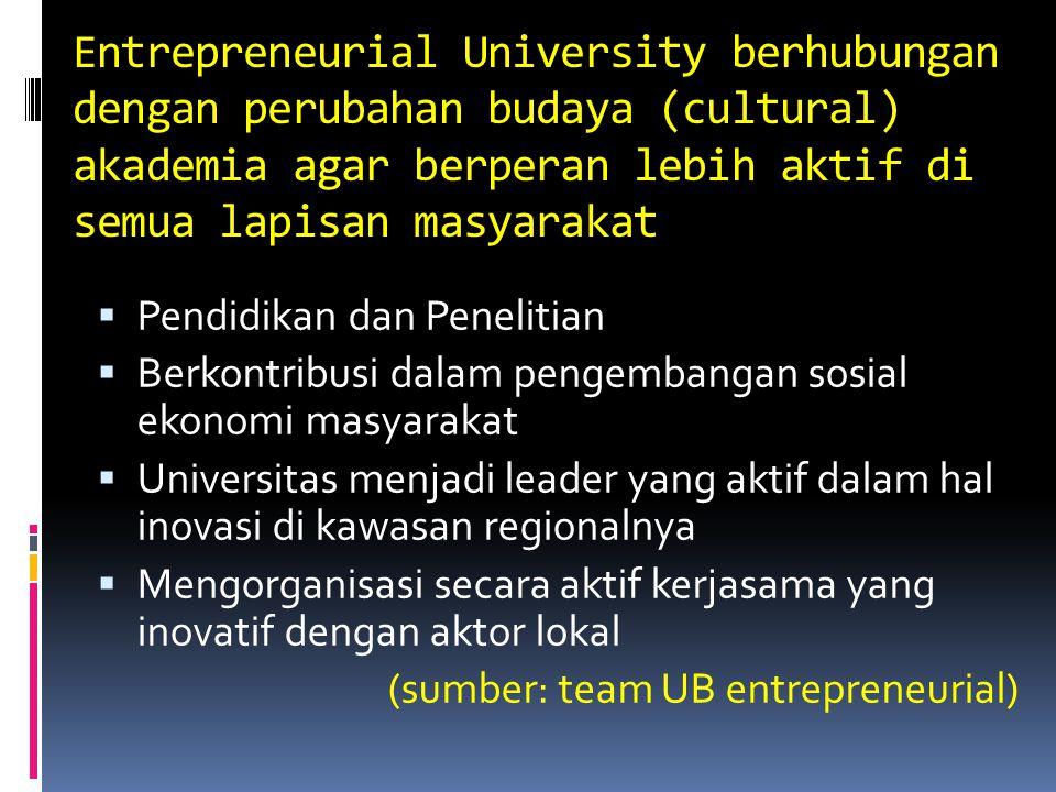 Entrepreneurial University berhubungan dengan perubahan budaya (cultural) akademia agar berperan lebih aktif di semua lapisan masyarakat