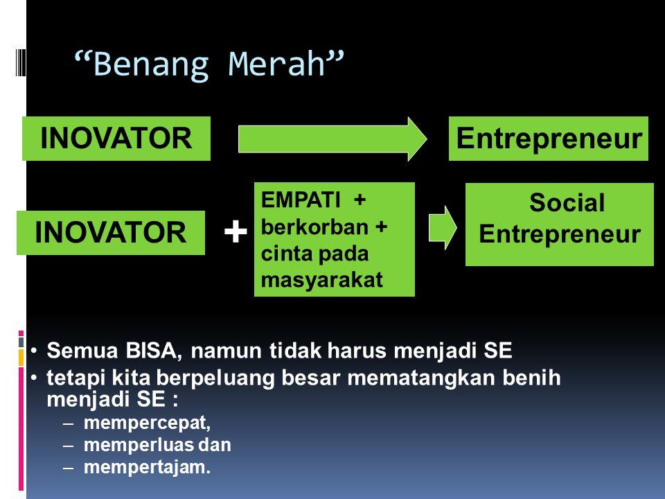 + Benang Merah INOVATOR Entrepreneur INOVATOR Social Entrepreneur