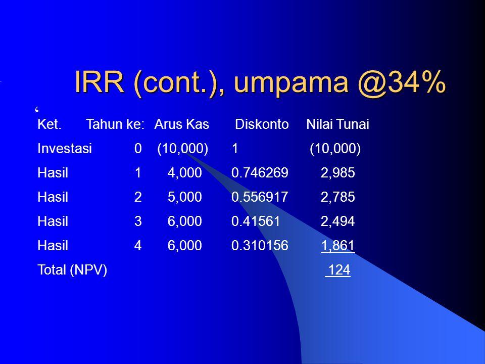 IRR (cont.), umpama @34% ' Ket. Tahun ke: Arus Kas Diskonto Nilai Tunai. Investasi 0 (10,000) 1 (10,000)