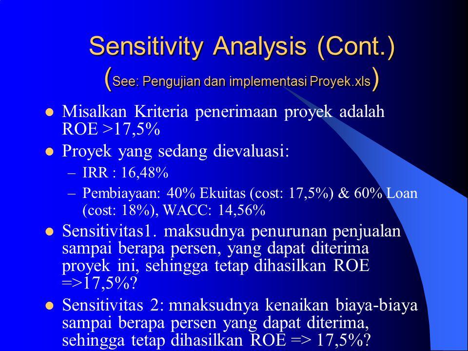 Sensitivity Analysis (Cont. ) (See: Pengujian dan implementasi Proyek